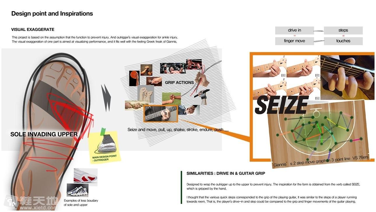 Nike Zoom Freak (7).jpg