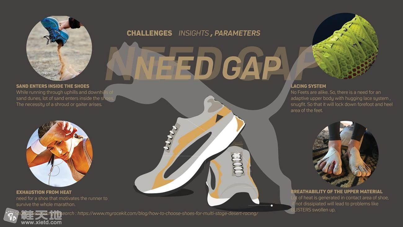 Puma Dune Digger Ultra-marathon desert running shoes (12).jpg