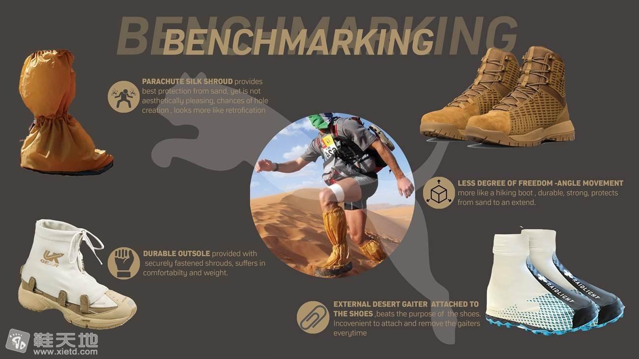 Puma Dune Digger Ultra-marathon desert running shoes (13).jpg