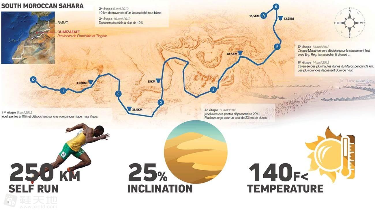 Puma Dune Digger Ultra-marathon desert running shoes (18).jpg
