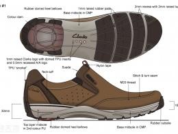 休闲鞋部件的英文描述
